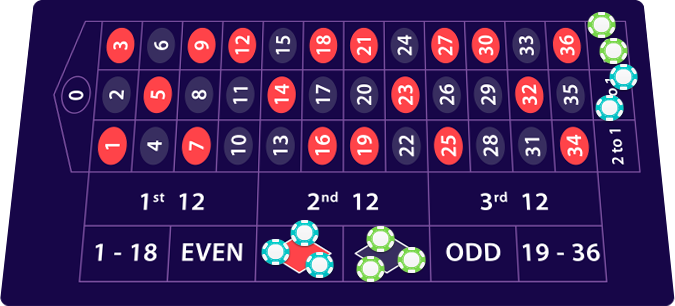 Roulette strategy that works 380707
