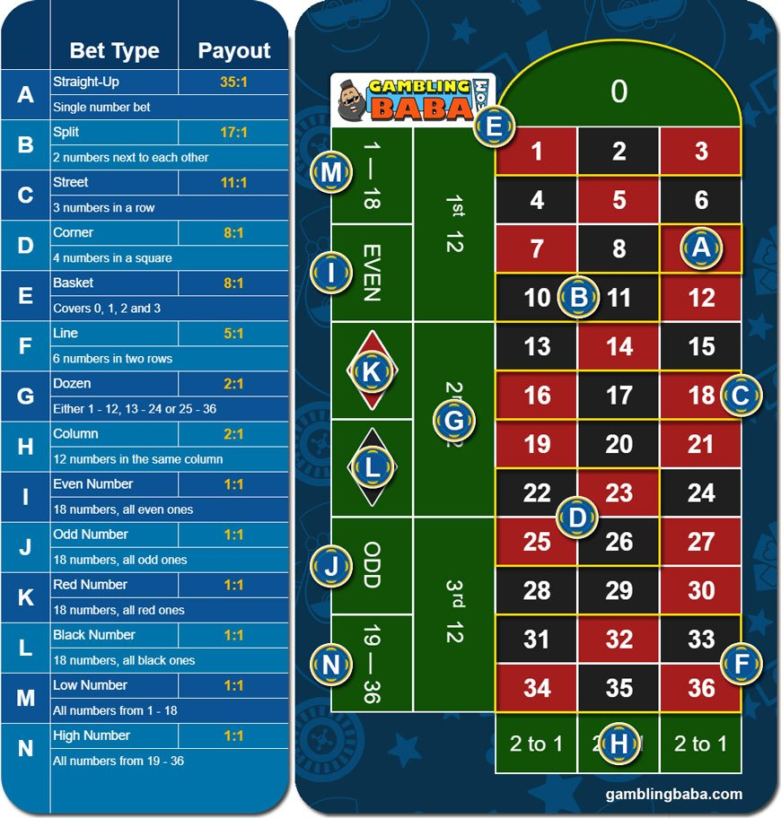 Roulette odds 209327